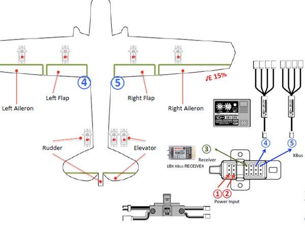 XBus COMBO RC plane