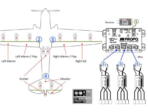 XBus large RC plane